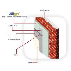 Building Insulation Service